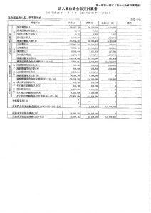 財務諸表2017-2018のサムネイル